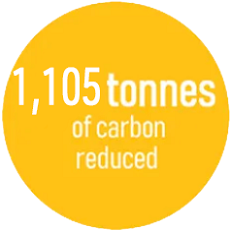 carbon reduced 1105
